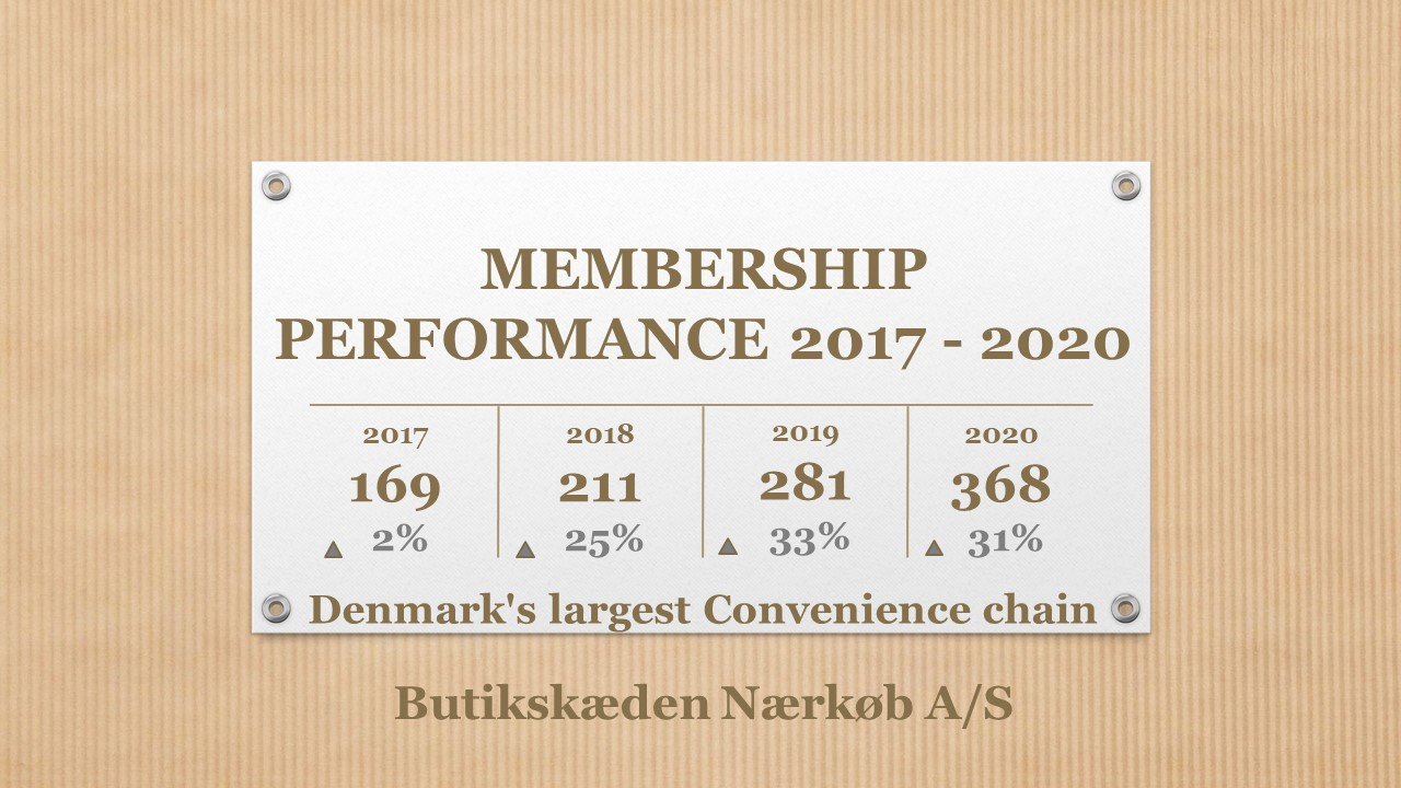 Membership performance 2017-2020 – Denmark´s largest Convenience chain